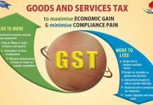 122 Amendment GST Question answer